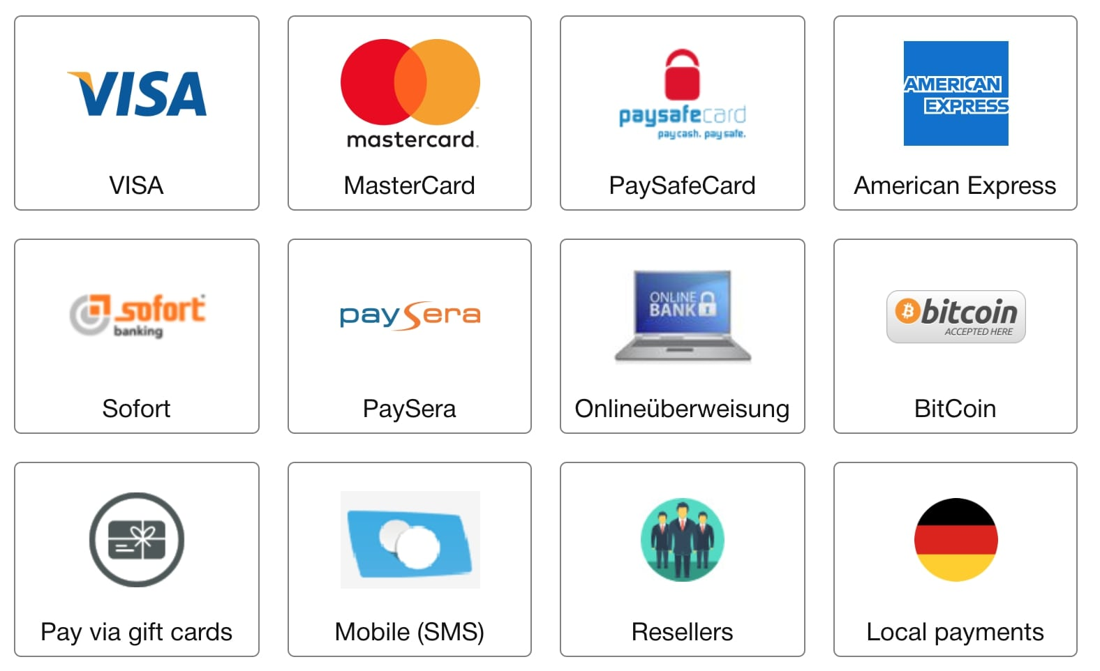 Grid of all available payment methods, represented by logos.